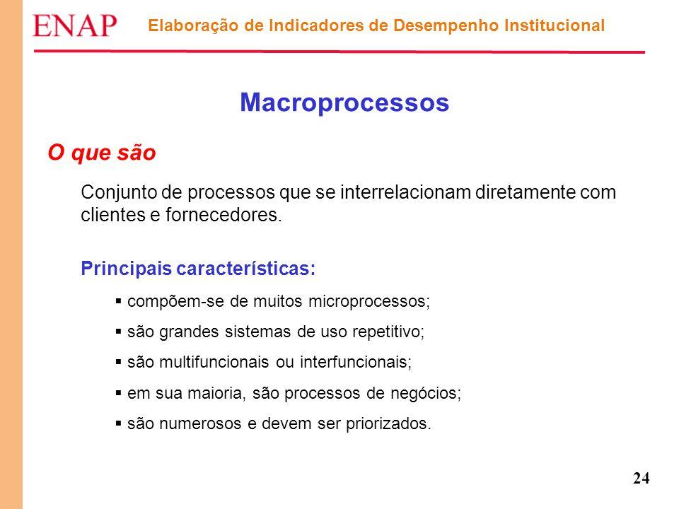 24 Macroprocessos O que são Conjunto de processos que se interrelacionam diretamente com clientes e fornecedores. Principais características:  compõe