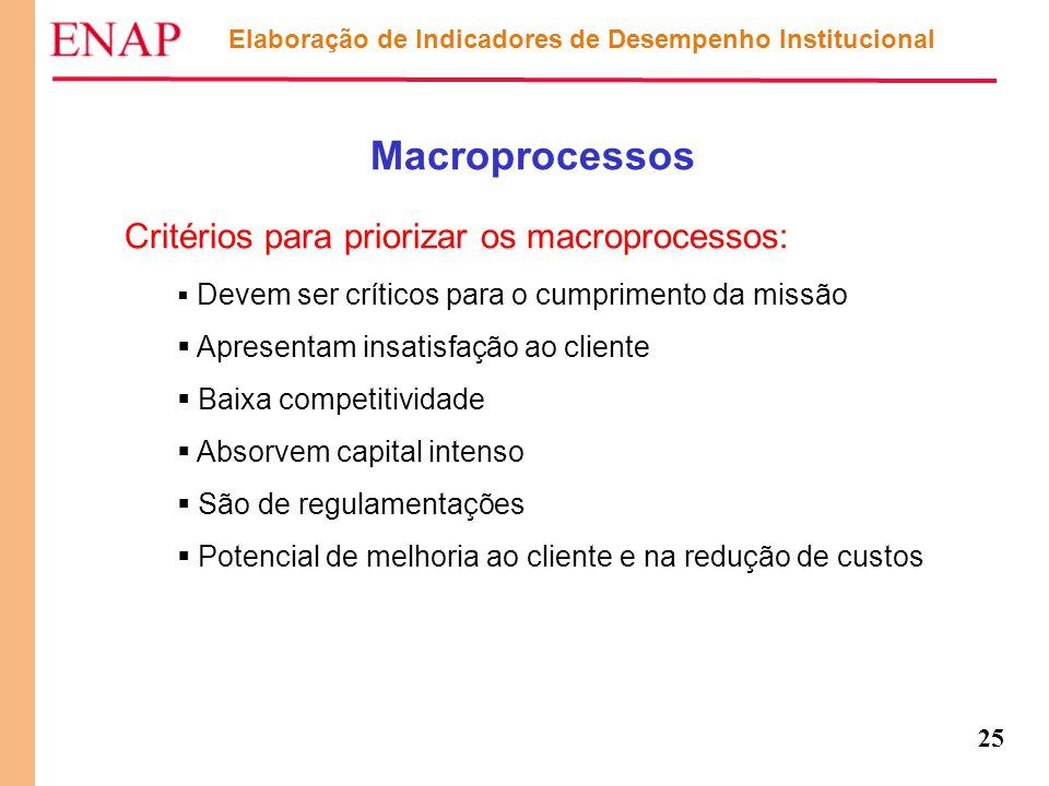 25 Macroprocessos Critérios para priorizar os macroprocessos:  Devem ser críticos para o cumprimento da missão  Apresentam insatisfação ao cliente 