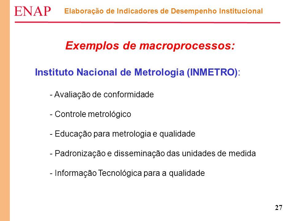 27 Exemplos de macroprocessos: Instituto Nacional de Metrologia (INMETRO): - Avaliação de conformidade - Controle metrológico - Educação para metrolog