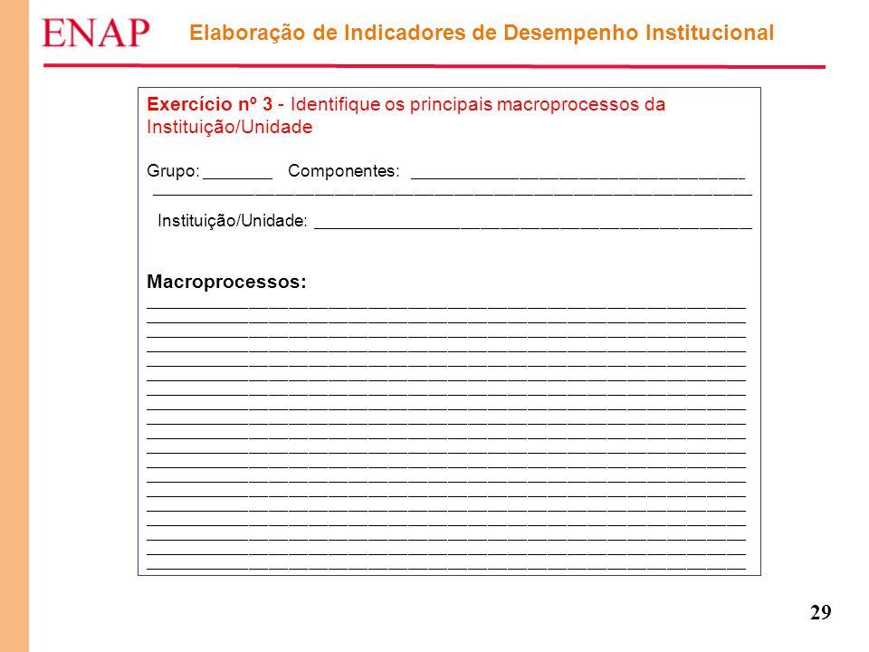 29 Elaboração de Indicadores de Desempenho Institucional Exercício nº 3 - Identifique os principais macroprocessos da Instituição/Unidade Grupo: _____
