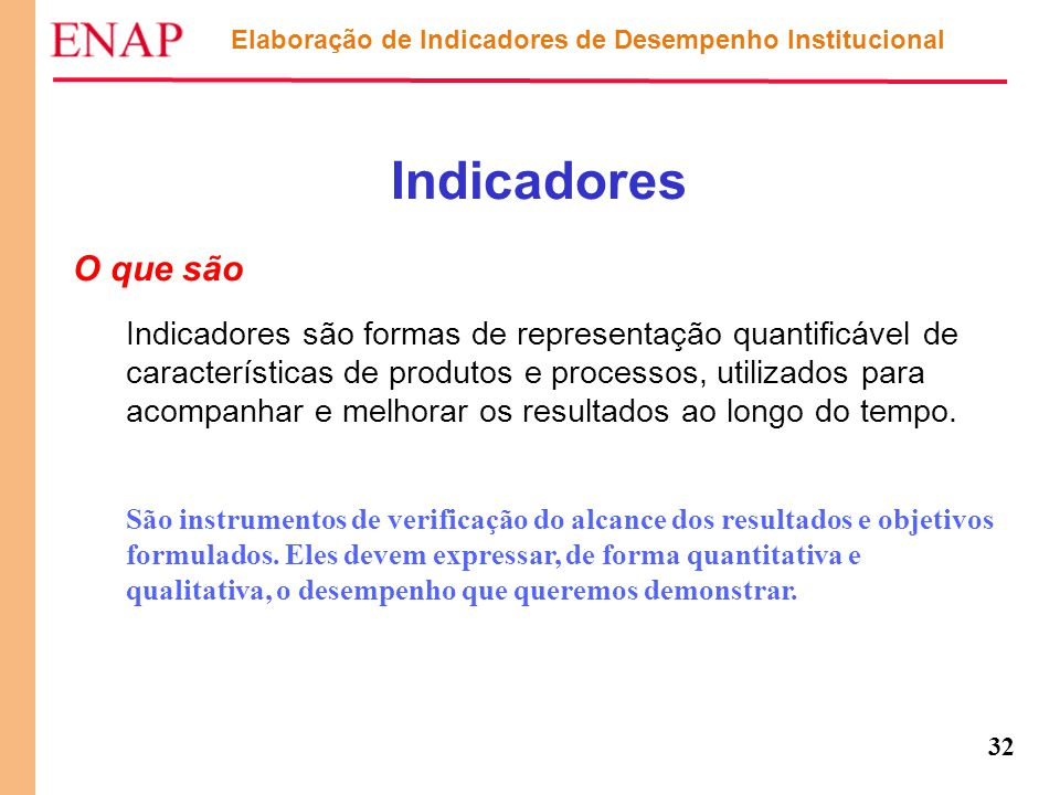 32 Indicadores O que são Indicadores são formas de representação quantificável de características de produtos e processos, utilizados para acompanhar