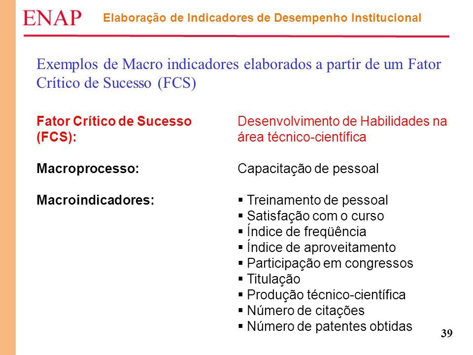 39 Elaboração de Indicadores de Desempenho Institucional Exemplos de Macro indicadores elaborados a partir de um Fator Crítico de Sucesso (FCS) Desenv