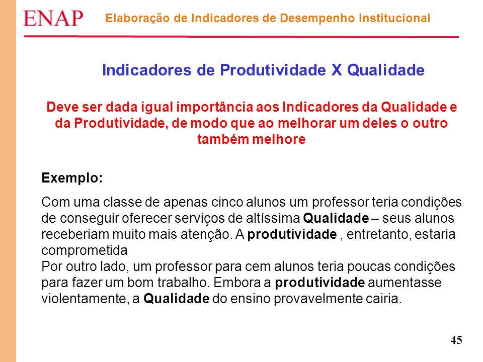 45 Elaboração de Indicadores de Desempenho Institucional Indicadores de Produtividade X Qualidade Deve ser dada igual importância aos Indicadores da Q
