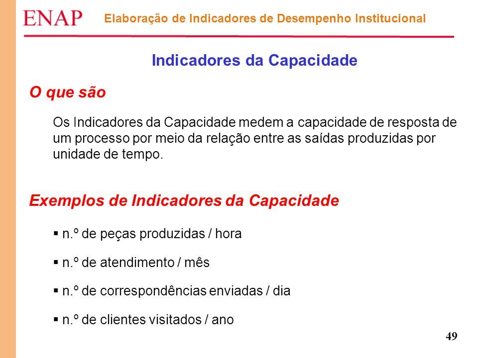 49 Elaboração de Indicadores de Desempenho Institucional Indicadores da Capacidade O que são Os Indicadores da Capacidade medem a capacidade de respos