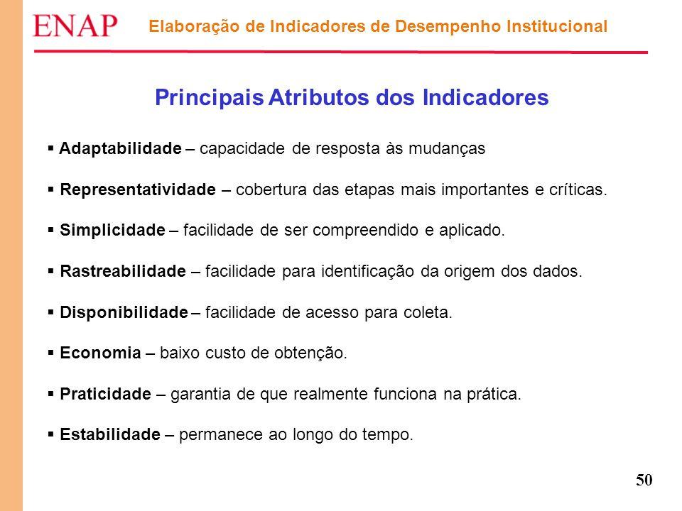 50 Elaboração de Indicadores de Desempenho Institucional Principais Atributos dos Indicadores  Adaptabilidade – capacidade de resposta às mudanças 