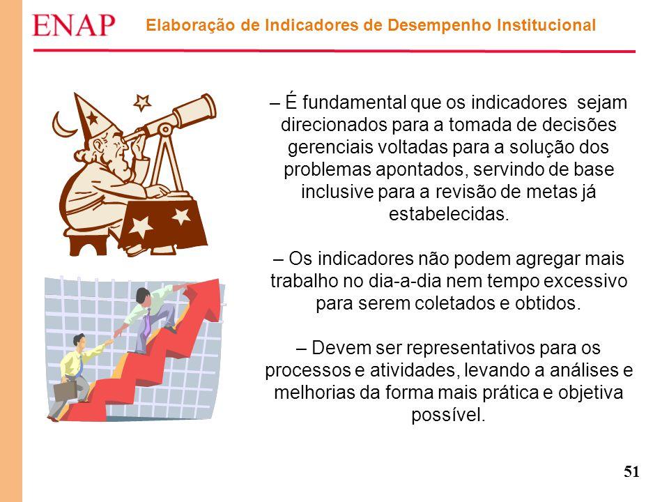 51 Elaboração de Indicadores de Desempenho Institucional – É fundamental que os indicadores sejam direcionados para a tomada de decisões gerenciais vo