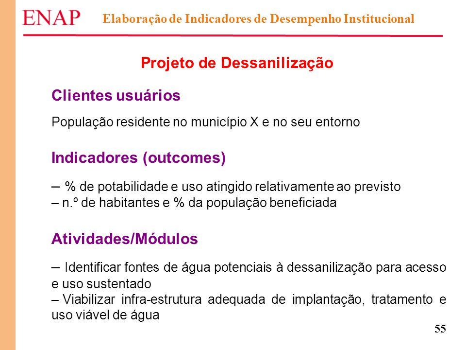 55 Elaboração de Indicadores de Desempenho Institucional Projeto de Dessanilização Clientes usuários População residente no município X e no seu entor
