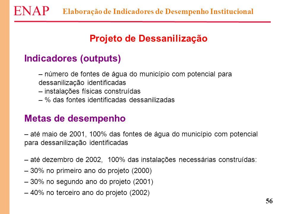 56 Elaboração de Indicadores de Desempenho Institucional Projeto de Dessanilização Indicadores (outputs) – número de fontes de água do município com p