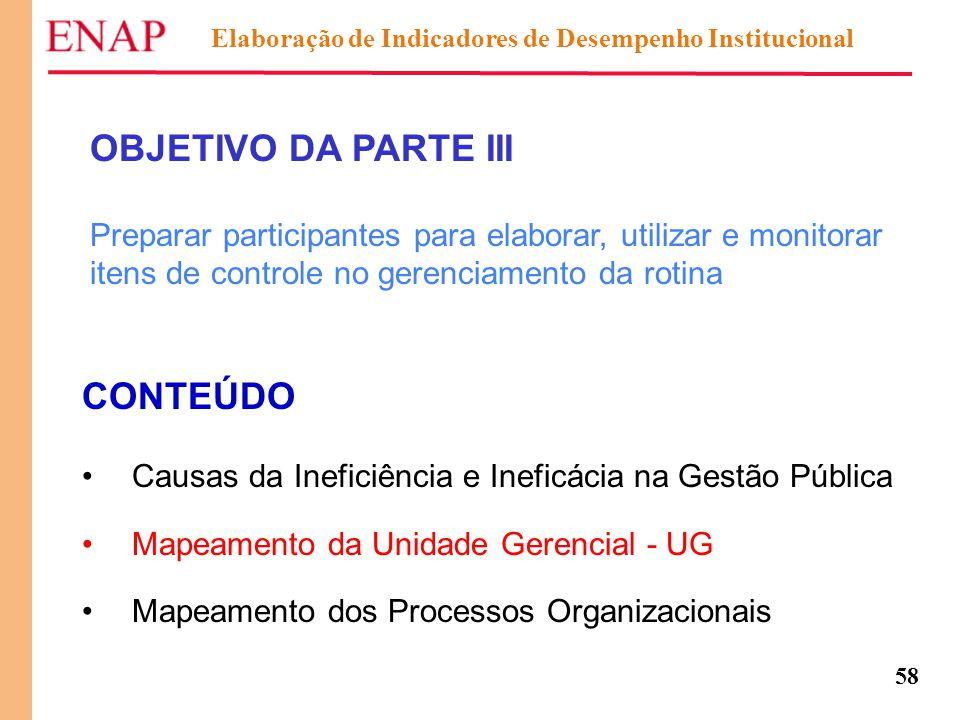 58 Elaboração de Indicadores de Desempenho Institucional OBJETIVO DA PARTE III Preparar participantes para elaborar, utilizar e monitorar itens de con