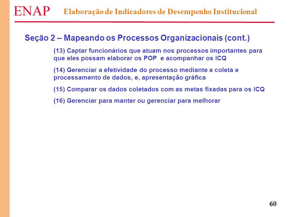 60 Elaboração de Indicadores de Desempenho Institucional Seção 2 – Mapeando os Processos Organizacionais (cont.) (13) Captar funcionários que atuam no