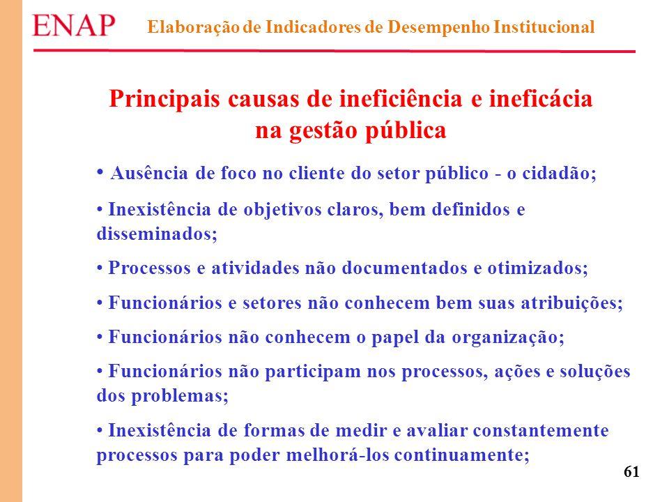 61 Elaboração de Indicadores de Desempenho Institucional Principais causas de ineficiência e ineficácia na gestão pública Ausência de foco no cliente