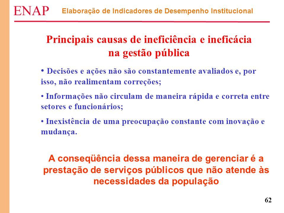 62 Elaboração de Indicadores de Desempenho Institucional Principais causas de ineficiência e ineficácia na gestão pública Decisões e ações não são con