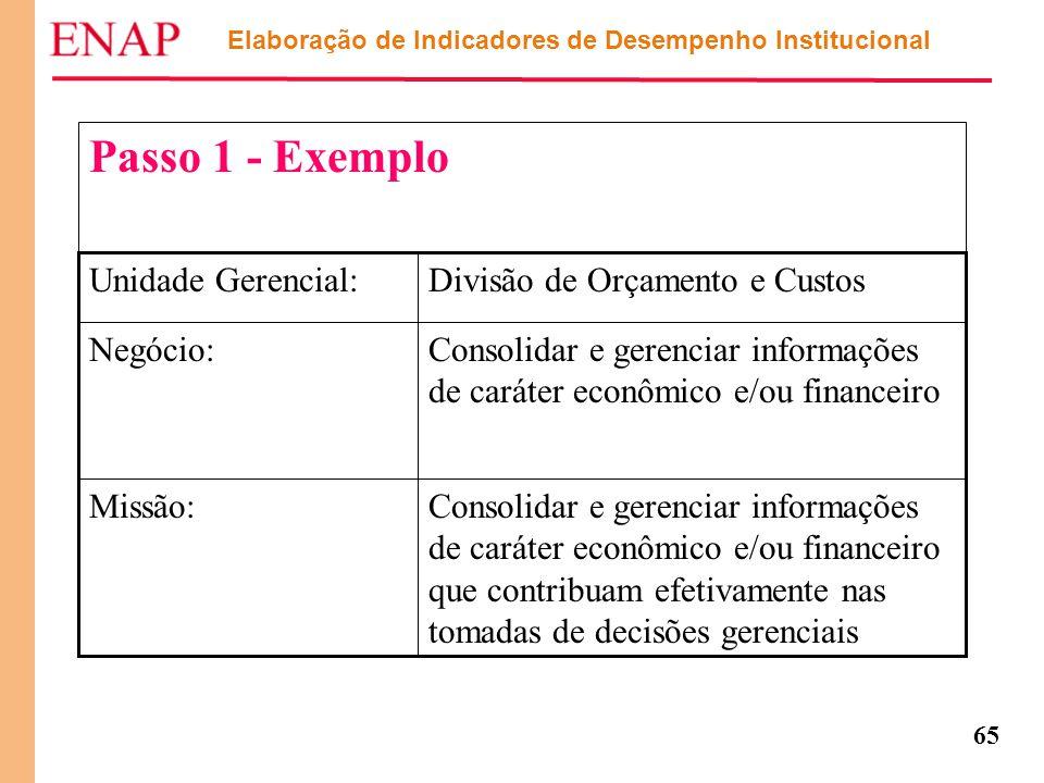 65 Passo 1 - Exemplo Consolidar e gerenciar informações de caráter econômico e/ou financeiro que contribuam efetivamente nas tomadas de decisões geren