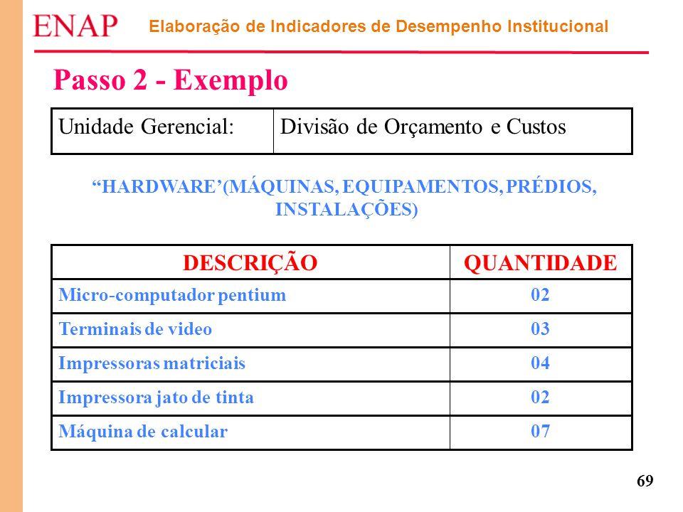 """69 Passo 2 - Exemplo Divisão de Orçamento e CustosUnidade Gerencial: """"HARDWARE'(MÁQUINAS, EQUIPAMENTOS, PRÉDIOS, INSTALAÇÕES) 07Máquina de calcular 02"""