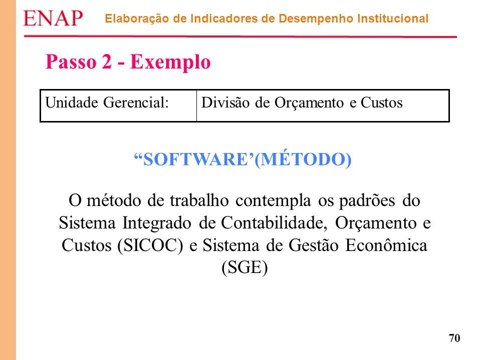 70 Passo 2 - Exemplo Divisão de Orçamento e CustosUnidade Gerencial: O método de trabalho contempla os padrões do Sistema Integrado de Contabilidade,