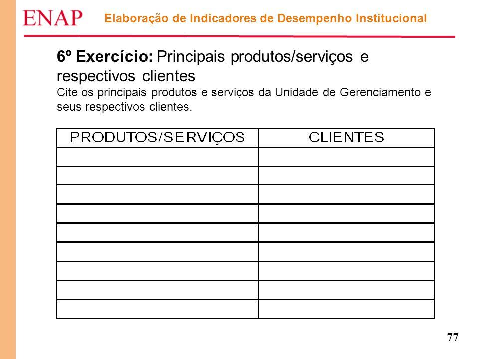 77 Elaboração de Indicadores de Desempenho Institucional 6º Exercício: Principais produtos/serviços e respectivos clientes Cite os principais produtos