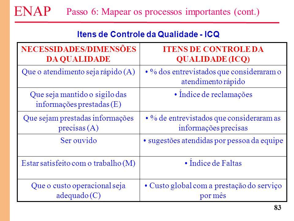 83 Passo 6: Mapear os processos importantes (cont.) Itens de Controle da Qualidade - ICQ Custo global com a prestação do serviço por mês Que o custo o