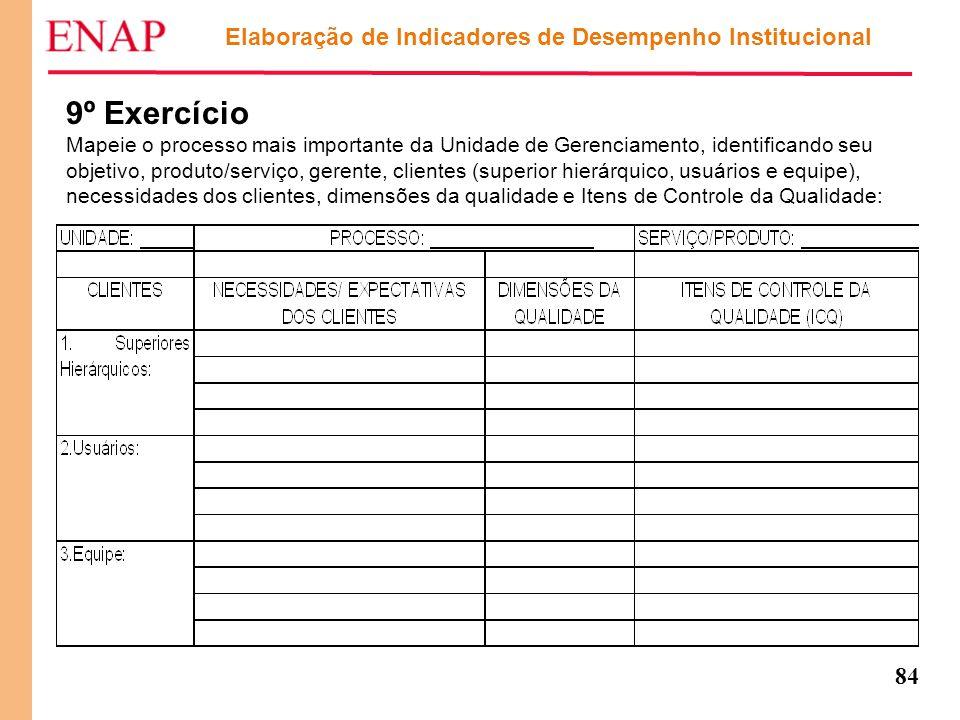 84 Elaboração de Indicadores de Desempenho Institucional 9º Exercício Mapeie o processo mais importante da Unidade de Gerenciamento, identificando seu