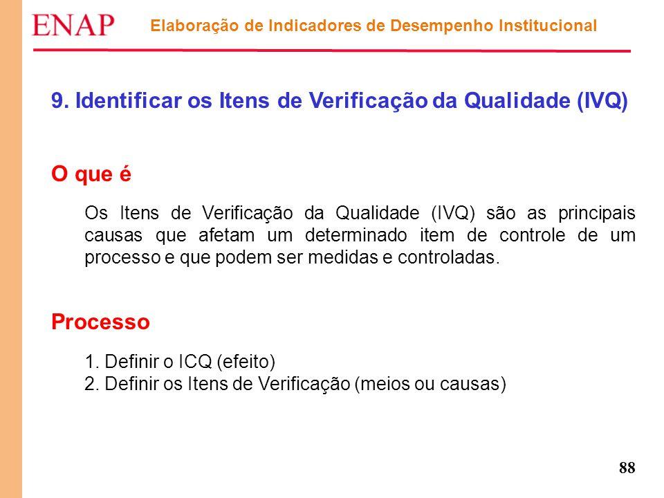 88 Elaboração de Indicadores de Desempenho Institucional 9. Identificar os Itens de Verificação da Qualidade (IVQ) O que é Os Itens de Verificação da