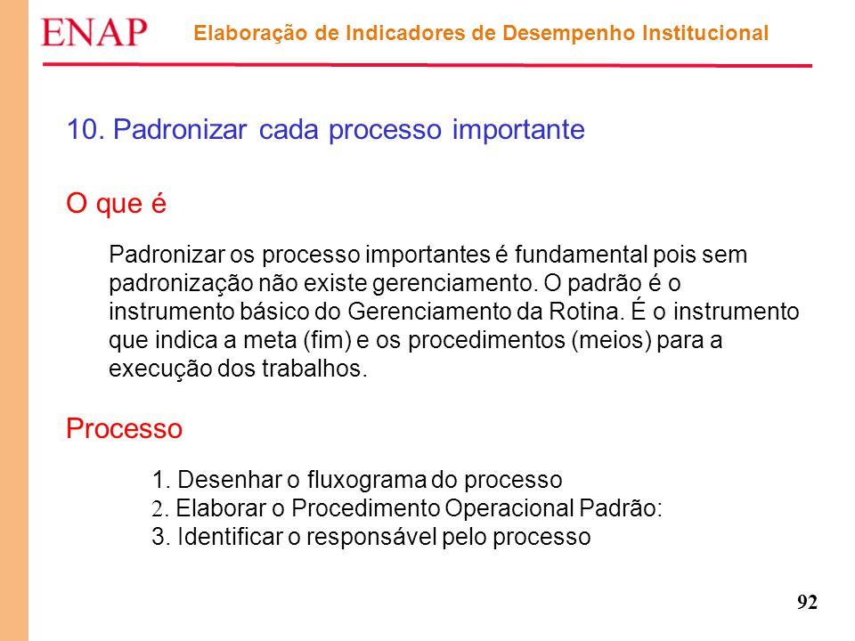 92 10. Padronizar cada processo importante O que é Padronizar os processo importantes é fundamental pois sem padronização não existe gerenciamento. O