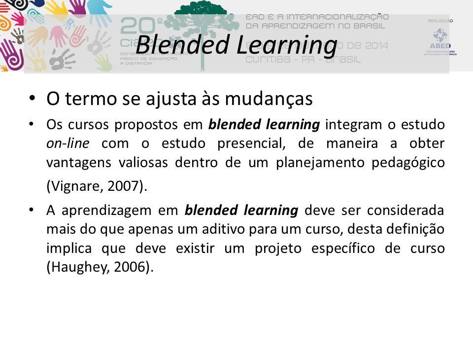 Blended Learning O termo se ajusta às mudanças Os cursos propostos em blended learning integram o estudo on-line com o estudo presencial, de maneira a