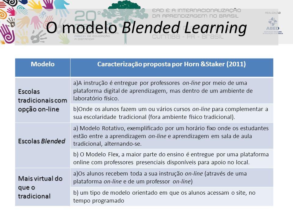 O modelo Blended Learning ModeloCaracterização proposta por Horn &Staker (2011) Escolas tradicionais com opção on-line a)A instrução é entregue por pr