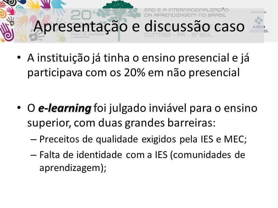 Apresentação e discussão caso A instituição já tinha o ensino presencial e já participava com os 20% em não presencial e-learning O e-learning foi jul