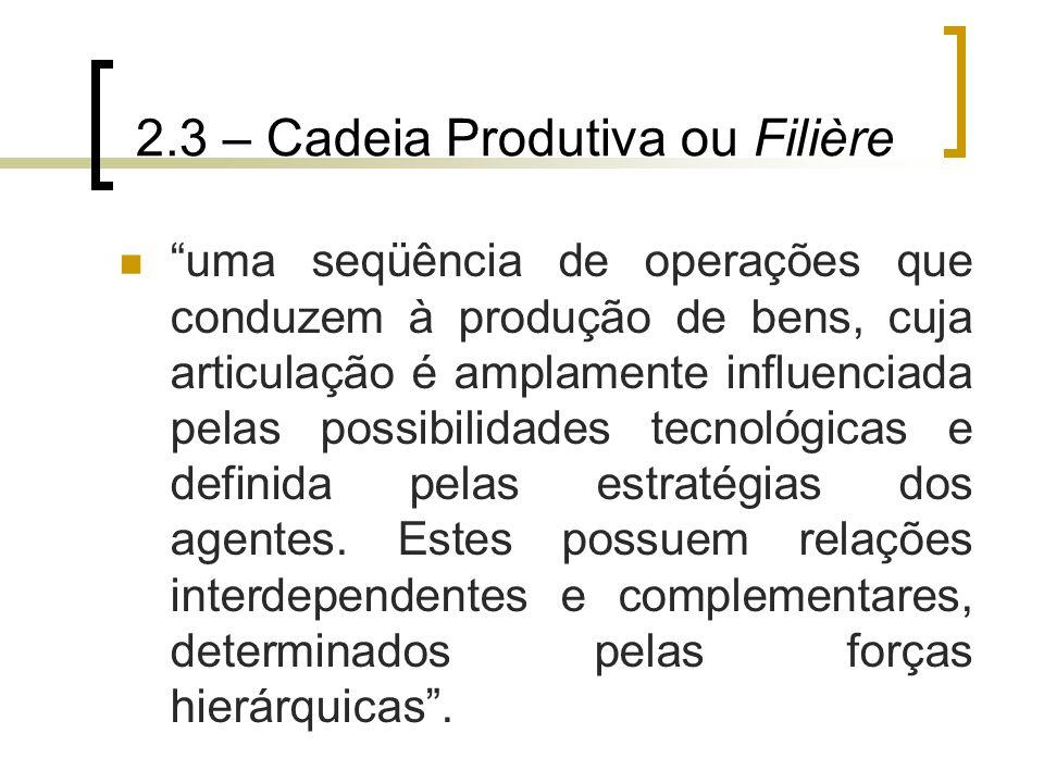 """2.3 – Cadeia Produtiva ou Filière """"uma seqüência de operações que conduzem à produção de bens, cuja articulação é amplamente influenciada pelas possib"""