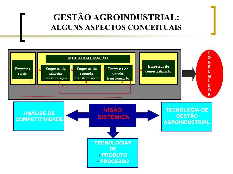 GESTÃO AGROINDUSTRIAL: ALGUNS ASPECTOS CONCEITUAIS Empresas de primeira transformação Empresas de segunda transformação Empresas rurais Empresas de co