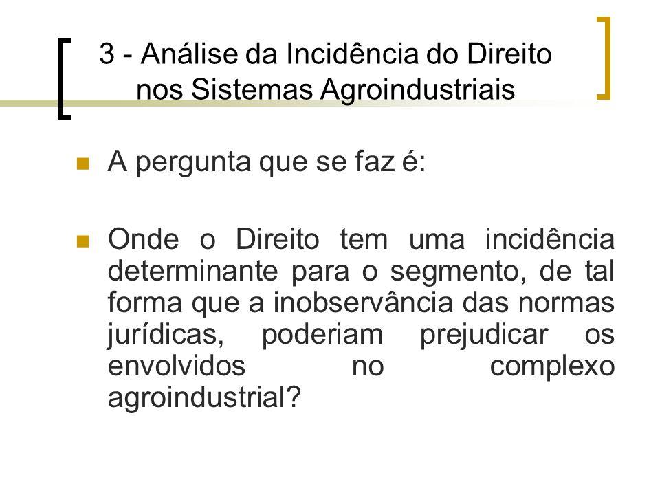 3 - Análise da Incidência do Direito nos Sistemas Agroindustriais A pergunta que se faz é: Onde o Direito tem uma incidência determinante para o segme