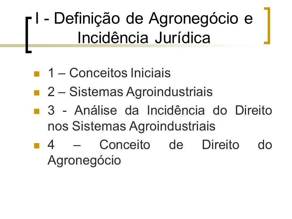 I - Definição de Agronegócio e Incidência Jurídica 1 – Conceitos Iniciais 2 – Sistemas Agroindustriais 3 - Análise da Incidência do Direito nos Sistem