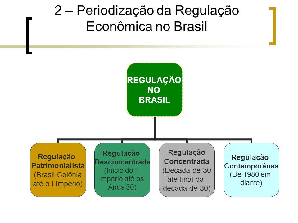 2 – Periodização da Regulação Econômica no Brasil REGULAÇÃO NO BRASIL Regulação Patrimonialista (Brasil Colônia até o I Império) Regulação Desconcentr