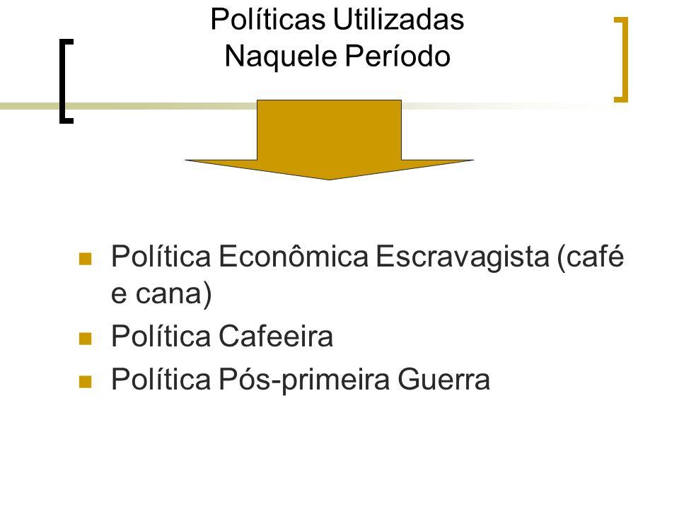 Políticas Utilizadas Naquele Período Política Econômica Escravagista (café e cana) Política Cafeeira Política Pós-primeira Guerra