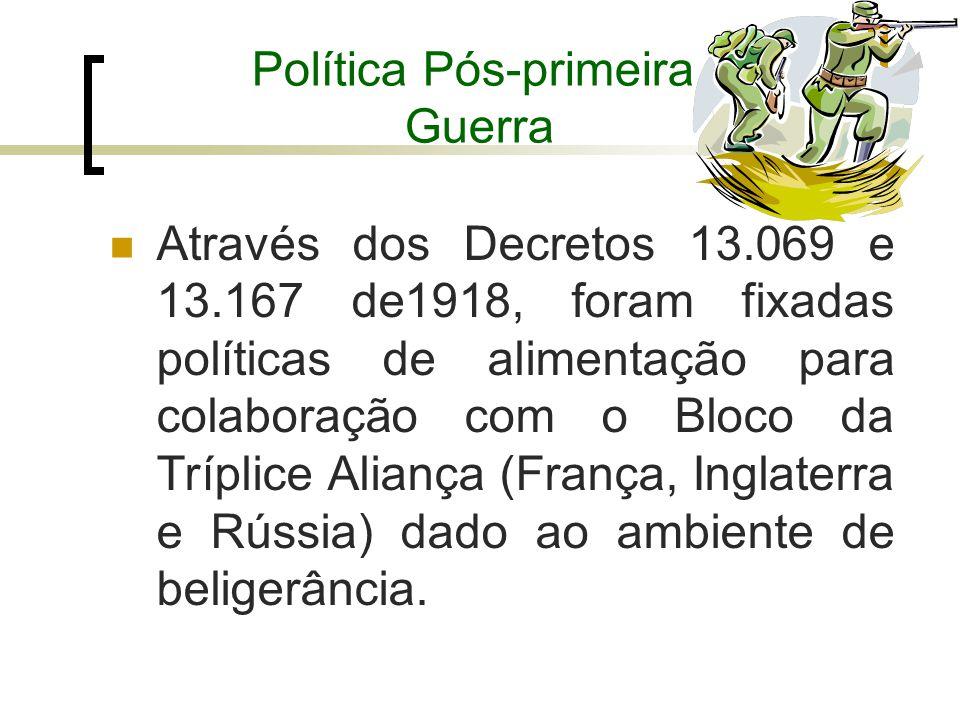 Política Pós-primeira Guerra Através dos Decretos 13.069 e 13.167 de1918, foram fixadas políticas de alimentação para colaboração com o Bloco da Trípl