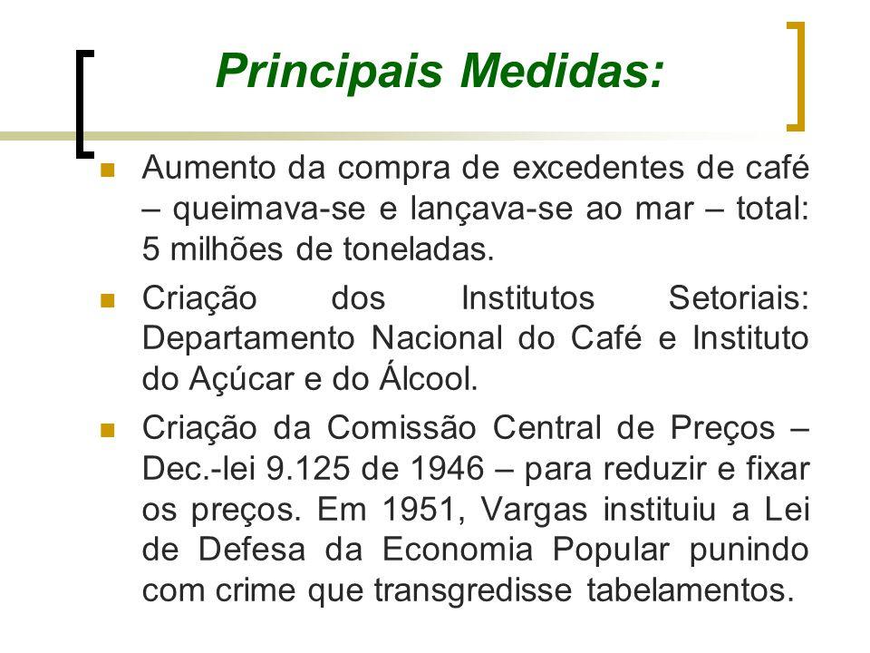 Principais Medidas: 1962 – criação da Superintendência Nacional do Abastecimento – órgão regulatório executivo para controle e abastecimento – extinta em 1998.