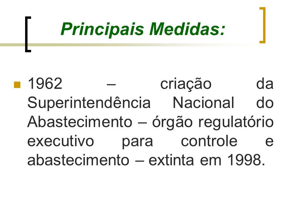 Principais Medidas: 1962 – criação da Superintendência Nacional do Abastecimento – órgão regulatório executivo para controle e abastecimento – extinta