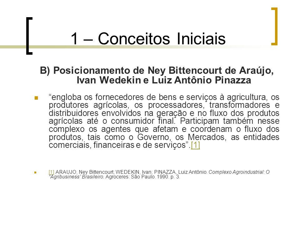 1 – Conceitos Iniciais C) Posição de Mário Otávio Batalha o termo agronegócio é bastante próximo do conceito de Sistema Agroindustrial.