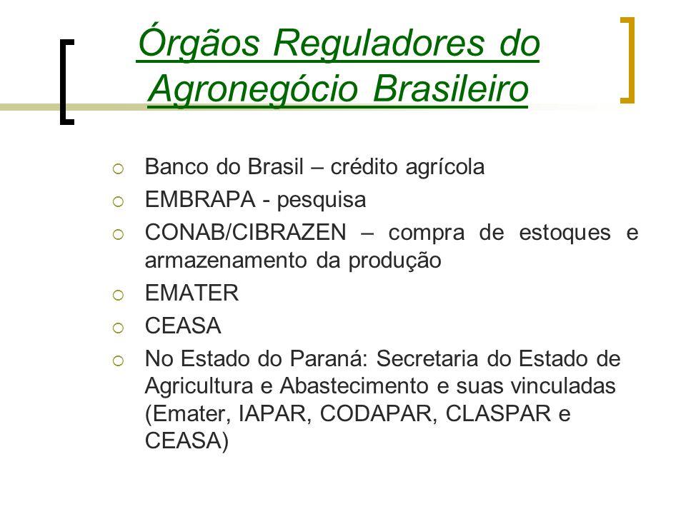Órgãos Reguladores do Agronegócio Brasileiro  Banco do Brasil – crédito agrícola  EMBRAPA - pesquisa  CONAB/CIBRAZEN – compra de estoques e armazen