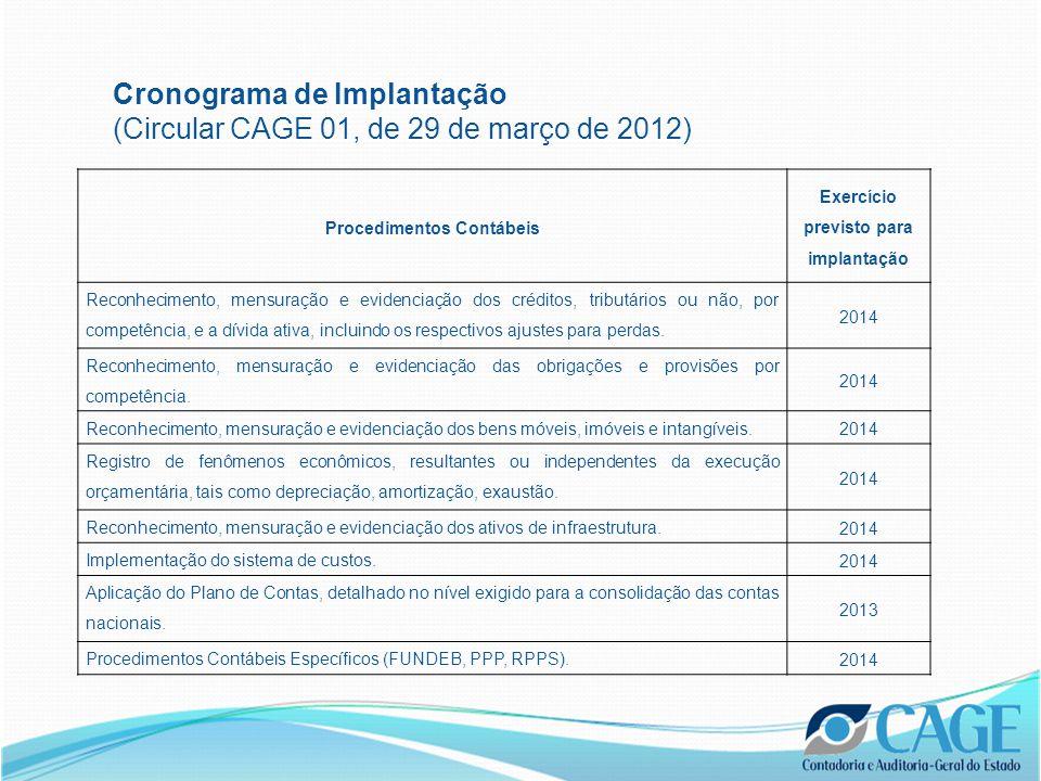 Cronograma de Implantação (Circular CAGE 01, de 29 de março de 2012) Procedimentos Contábeis Exercício previsto para implantação Reconhecimento, mensuração e evidenciação dos créditos, tributários ou não, por competência, e a dívida ativa, incluindo os respectivos ajustes para perdas.