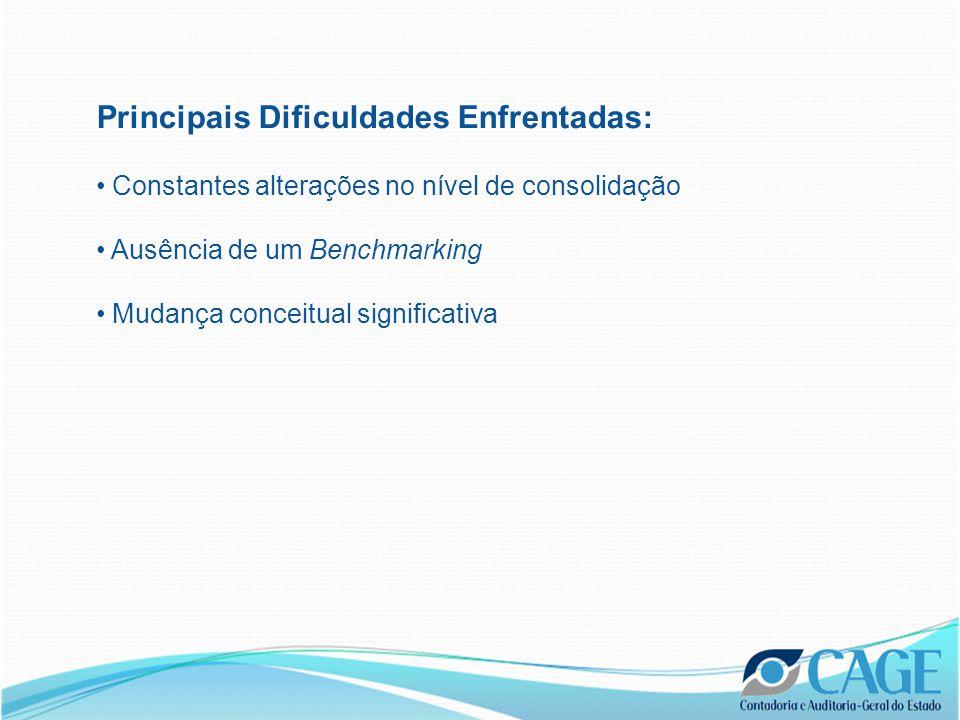 Principais Dificuldades Enfrentadas: Constantes alterações no nível de consolidação Ausência de um Benchmarking Mudança conceitual significativa
