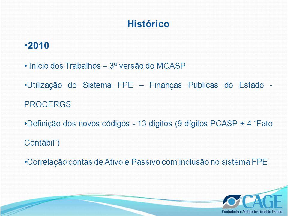 Histórico 2010 Início dos Trabalhos – 3ª versão do MCASP Utilização do Sistema FPE – Finanças Públicas do Estado - PROCERGS Definição dos novos códigos - 13 dígitos (9 dígitos PCASP + 4 Fato Contábil ) Correlação contas de Ativo e Passivo com inclusão no sistema FPE