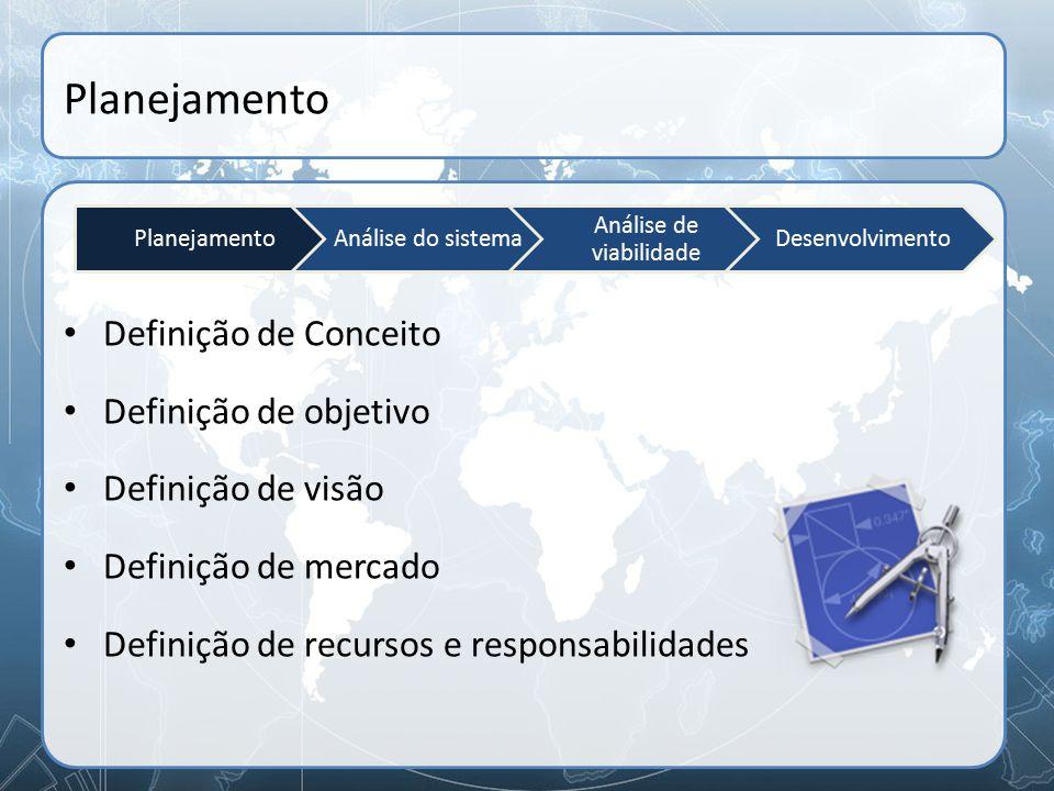 Planejamento Definição de Conceito Definição de objetivo Definição de visão Definição de mercado Definição de recursos e responsabilidades Planejament