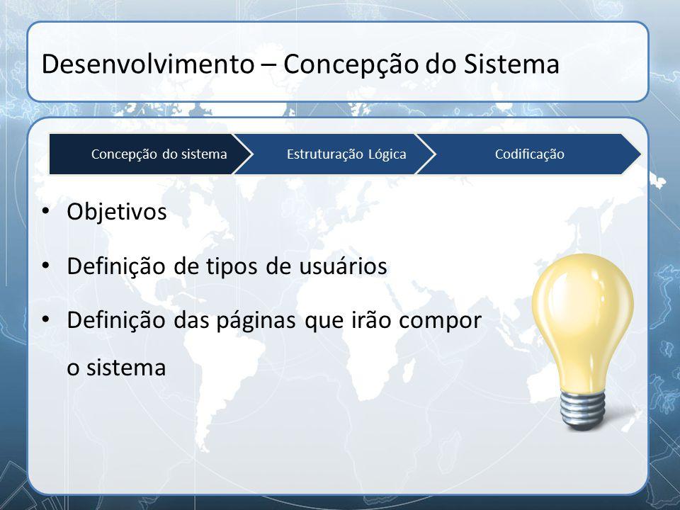 Desenvolvimento – Concepção do Sistema Objetivos Definição de tipos de usuários Definição das páginas que irão compor o sistema Concepção do sistemaEs