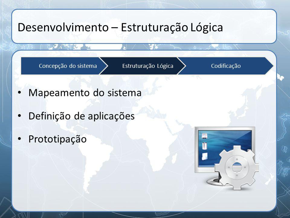 Desenvolvimento – Estruturação Lógica Mapeamento do sistema Definição de aplicações Prototipação Concepção do sistemaEstruturação LógicaCodificação