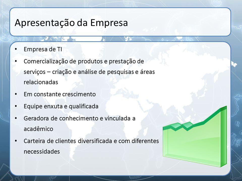 Apresentação da Empresa Empresa de TI Comercialização de produtos e prestação de serviços – criação e análise de pesquisas e áreas relacionadas Em con