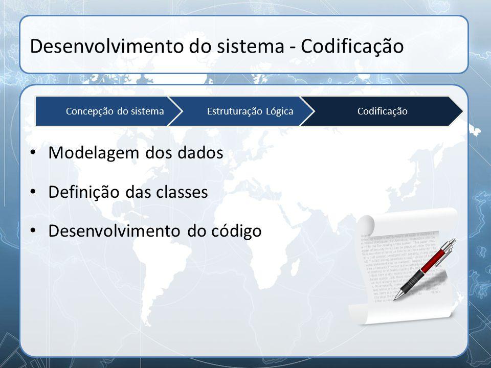 Desenvolvimento do sistema - Codificação Modelagem dos dados Definição das classes Desenvolvimento do código Concepção do sistemaEstruturação LógicaCo