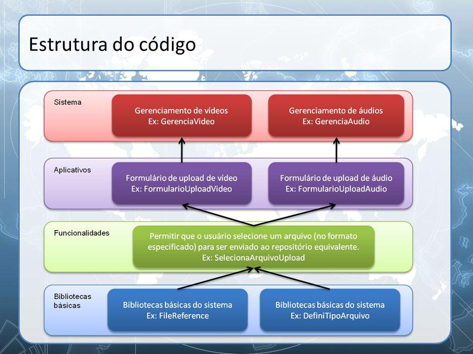 Estrutura do código