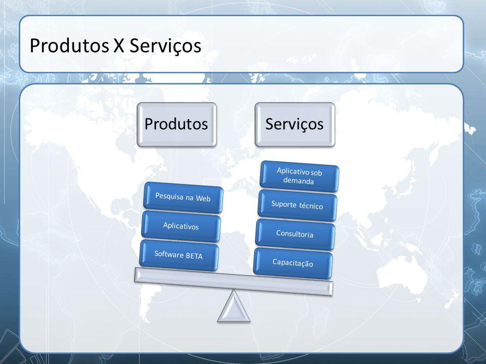 Produtos X Serviços ProdutosServiços CapacitaçãoConsultoriaSuporte técnico Aplicativo sob demanda Software BETAAplicativosPesquisa na Web
