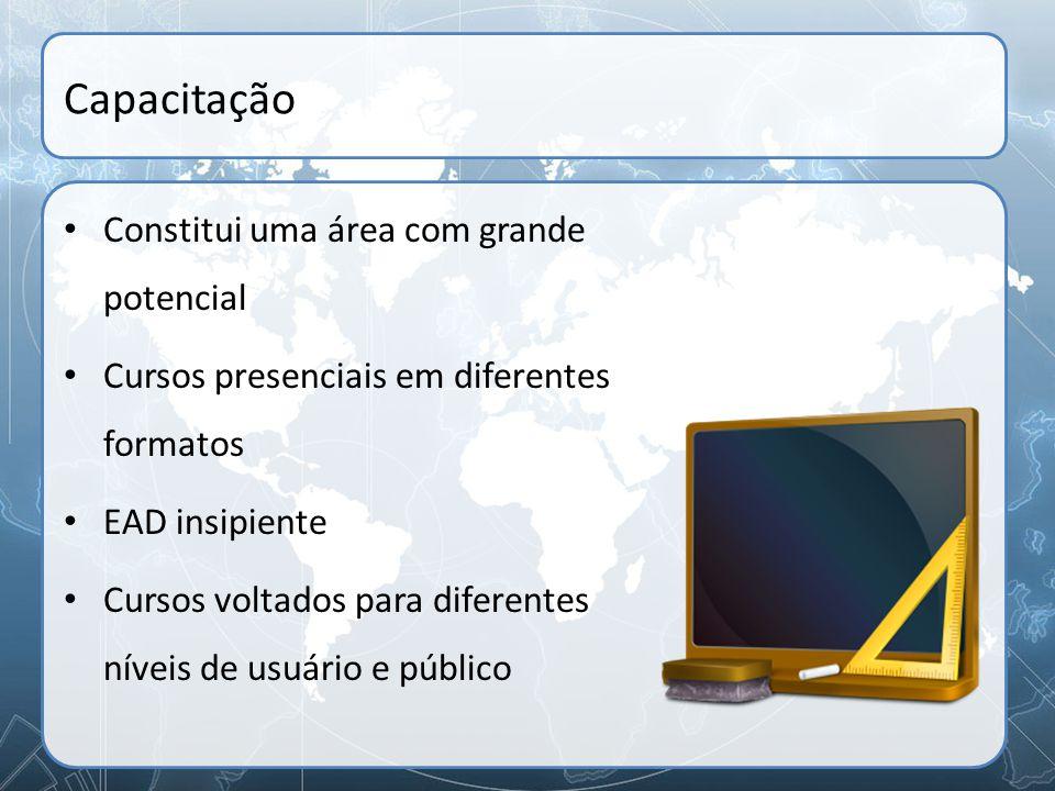 Problema Apesar da capacitação ser uma área com grande potencial, ela não é melhor explorada em função de contingências de pessoal e econômicas, bem como a extensão do território brasileiro.