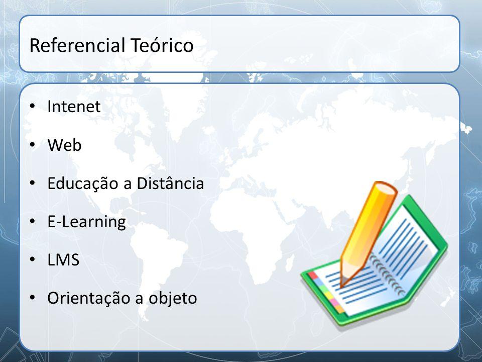 Referencial Teórico Intenet Web Educação a Distância E-Learning LMS Orientação a objeto